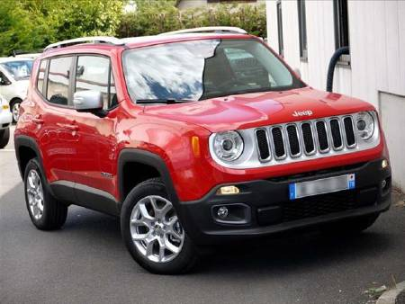 Jeep Renegade 2.0 MULTIJET S&S 140 LIMITED A